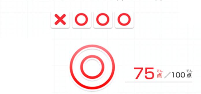 赤の二重丸とバツの記号